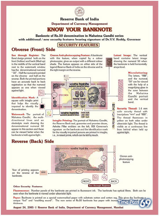 Indian currency  Save Indian economy