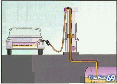 Car Owners Dont Pump Full Tank of Petrol